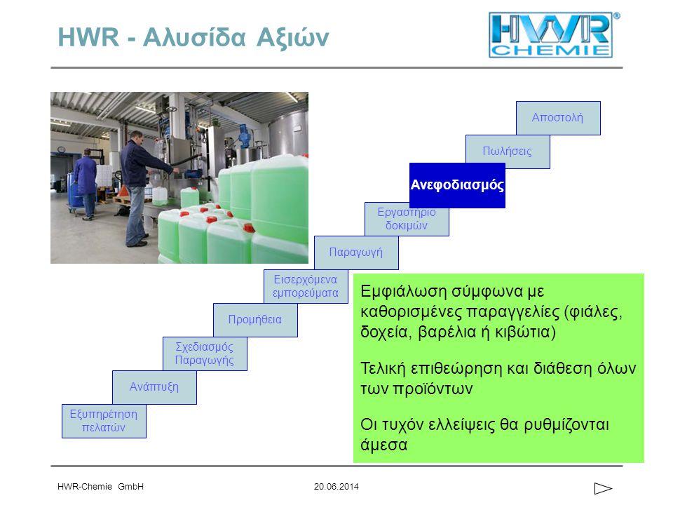 HWR-Chemie GmbH20.06.2014 HWR - Αλυσίδα Αξιών Εξυπηρέτηση πελατών Σχεδιασμός Παραγωγής Εισερχόμενα εμπορεύματα Προμήθεια Αποστολή Παραγωγή Εργαστήριο