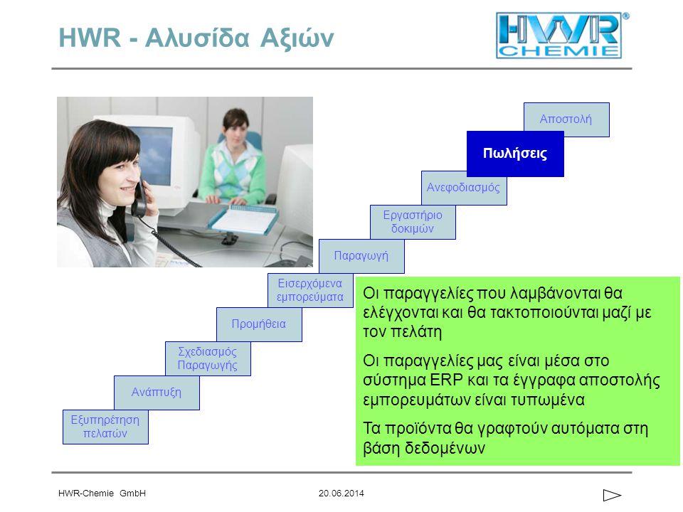 HWR-Chemie GmbH20.06.2014 HWR - Αλυσίδα Αξιών Εξυπηρέτηση πελατών Σχεδιασμός Παραγωγής Εισερχόμενα εμπορεύματα Προμήθεια Αποστολή Παραγωγή Εργαστήριο δοκιμών Ανεφοδιασμός Οι παραγγελίες που λαμβάνονται θα ελέγχονται και θα τακτοποιούνται μαζί με τον πελάτη Οι παραγγελίες μας είναι μέσα στο σύστημα ERP και τα έγγραφα αποστολής εμπορευμάτων είναι τυπωμένα Τα προϊόντα θα γραφτούν αυτόματα στη βάση δεδομένων Ανάπτυξη Πωλήσεις
