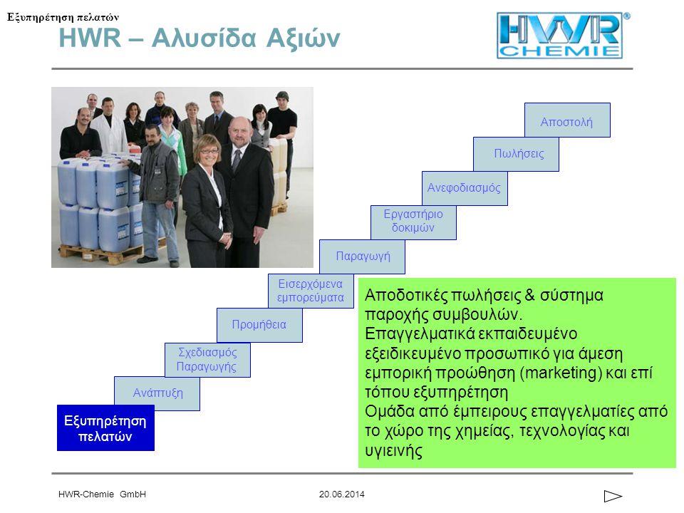 HWR-Chemie GmbH20.06.2014 HWR - Αλυσίδα Αξιών Εξυπηρέτηση πελατών Σχεδιασμός Παραγωγής Ανάπτυξη Εισερχόμενα εμπορεύματα Προμήθεια Αποστολή Παραγωγή Εργαστήριο δοκιμών Ανεφοδιασμός Εντατική εργασία έρευνας και ανάπτυξης και λαμβάνοντας υπόψη το περιβάλλον Λαμβάνοντας υπόψη τις επιθυμίες και τις απαιτήσεις των πελατών μας Πρώτες ύλες με άριστη ανεκτικότητα από τον άνθρωπο, τα ζώα και το περιβάλλον Πωλήσεις