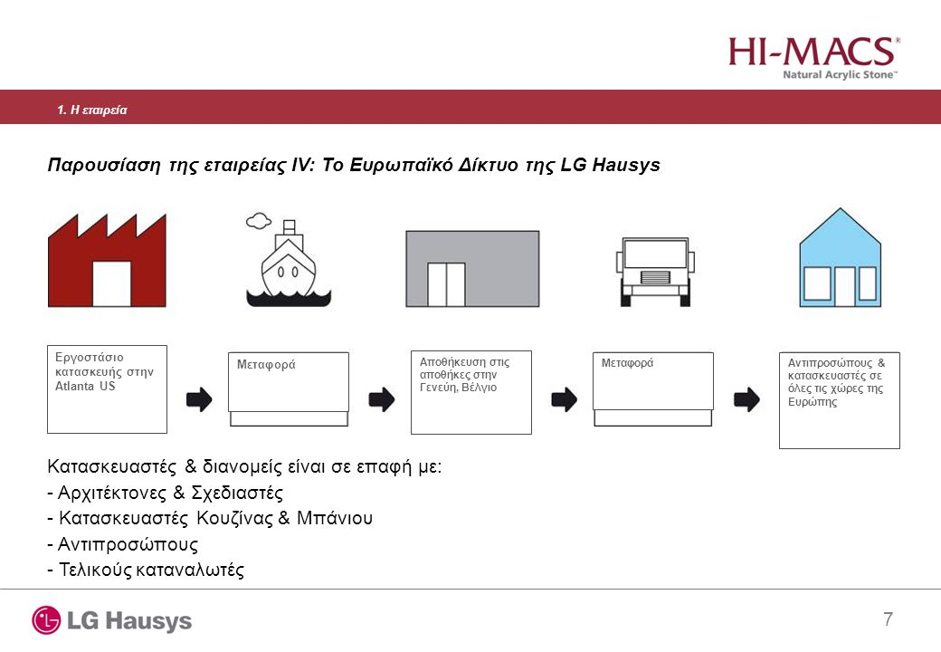 7 Παρουσίαση της εταιρείας IV: Το Ευρωπαϊκό Δίκτυο της LG Hausys Κατασκευαστές & διανομείς είναι σε επαφή με: - Αρχιτέκτονες & Σχεδιαστές - Κατασκευαστές Κουζίνας & Μπάνιου - Αντιπροσώπους - Τελικούς καταναλωτές 1.