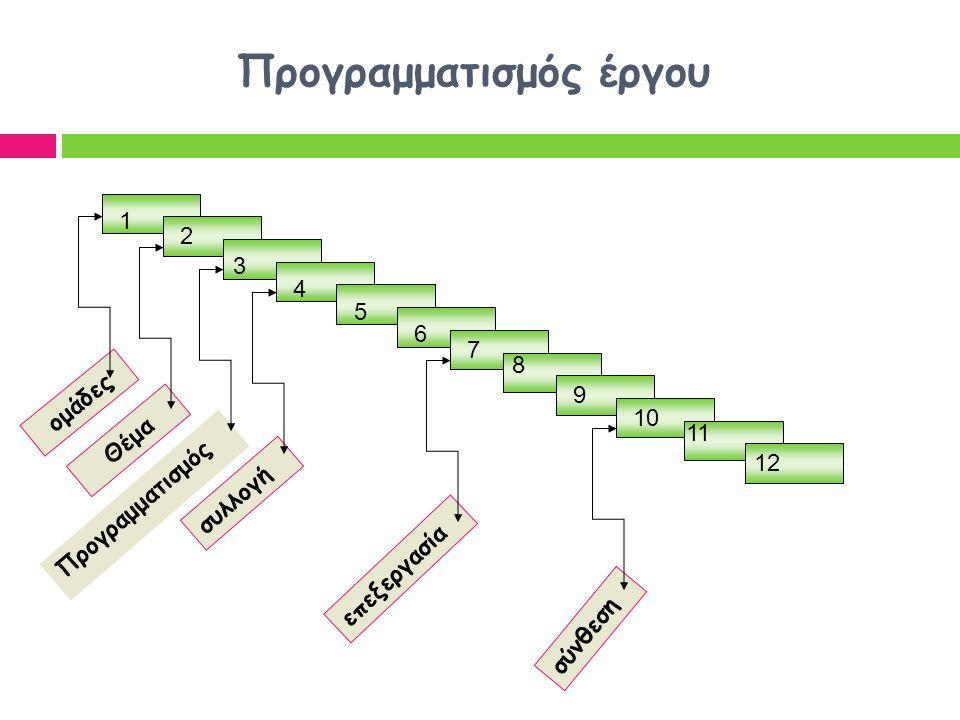Προγραμματισμός έργου 12 1 2 3 4 5 6 7 8 9 10 11 ομάδες Θέμα συλλογή επεξεργασία σύνθεση Προγραμματισμός