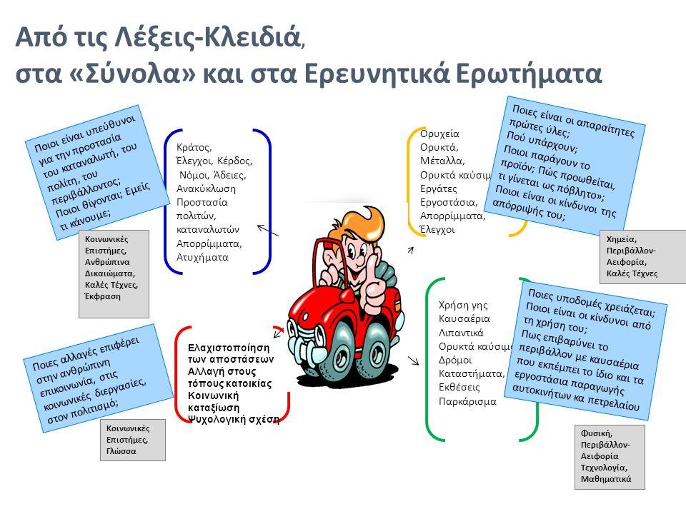 Από τις Λέξεις-Κλειδιά, στα «Σύνολα» και στα Ερευνητικά Ερωτήματα Ποιες είναι οι απαραίτητες πρώτες ύλες; Πού υπάρχουν; Ποιοι παράγουν το προϊόν; Πώς προωθείται, τι γίνεται ως πόβλητο»; Ποιοι είναι οι κίνδυνοι της απόρριψής του; Ποιες υποδομές χρειάζεται; Ποιοι είναι οι κίνδυνοι από τη χρήση του; Πως επιβαρύνει το περιβάλλον με καυσαέρια που εκπέμπει το ίδιο και τα εργοστάσια παραγωγής αυτοκινήτων κα πετρελαίου Ποιοι είναι υπεύθυνοι για την προστασία του καταναλωτή, του πολίτη, του περιβάλλοντος; Ποιοι θίγονται; Εμείς τι κάνουμε; Ποιες αλλαγές επιφέρει στην ανθρώπινη επικοινωνία, στις κοινωνικές διεργασίες, στον πολιτισμό; Κοινωνικές Επιστήμες, Ανθρώπινα Δικαιώματα, Καλές Τέχνες, Έκφραση Χημεία, Περιβάλλον - Αειφορία, Καλές Τέχνες Φυσική, Περιβάλλον - Αειφορία Τεχνολογία, Μαθηματικά Κοινωνικές Επιστήμες, Γλώσσα Ελαχιστοποίηση των αποστάσεων Αλλαγή στους τόπους κατοικίας Κοινωνική καταξίωση Ψυχολογική σχέση