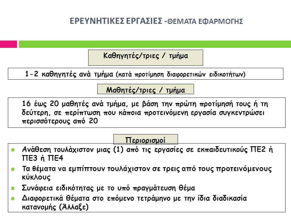 ΕΡΕΥΝΗΤΙΚΕΣ ΕΡΓΑΣΙΕΣ - ΘΕΜΑΤΑ ΕΦΑΡΜΟΓΗΣ Περιορισμοί  Ανάθεση τουλάχιστον μιας (1) από τις εργασίες σε εκπαιδευτικούς ΠΕ2 ή ΠΕ3 ή ΠΕ4  Τα θέματα να εμπίπτουν τουλάχιστον σε τρεις από τους προτεινόμενους κύκλους  Συνάφεια ειδικότητας με το υπό πραγμάτευση θέμα  Διαφορετικά θέματα στο επόμενο τετράμηνο με την ίδια διαδικασία κατανομής (Άλλαξε) Μαθητές/τριες / τμήμα 16 έως 20 μαθητές ανά τμήμα, με βάση την πρώτη προτίμησή τους ή τη δεύτερη, σε περίπτωση που κάποια προτεινόμενη εργασία συγκεντρώσει περισσότερους από 20 Καθηγητές/τριες / τμήμα 1-2 καθηγητές ανά τμήμα (κατά προτίμηση διαφορετικών ειδικοτήτων)
