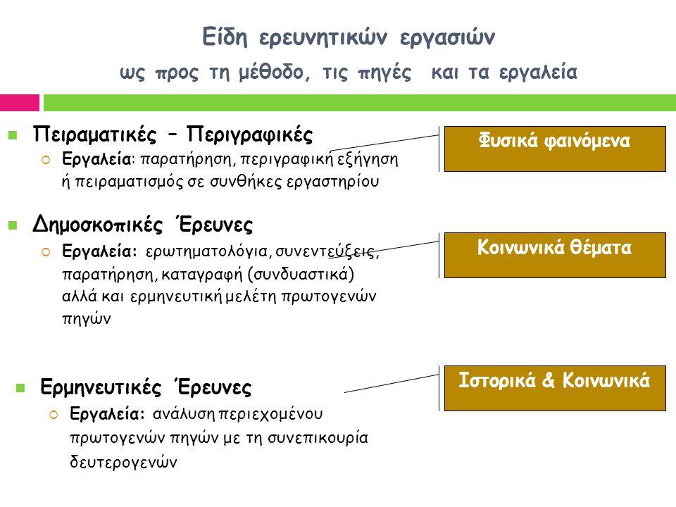 Είδη ερευνητικών εργασιών ως προς τη μέθοδο, τις πηγές και τα εργαλεία  Πειραματικές – Περιγραφικές  Εργαλεία: παρατήρηση, περιγραφική εξήγηση ή πειραματισμός σε συνθήκες εργαστηρίου  Δημοσκοπικές Έρευνες  Εργαλεία: ερωτηματολόγια, συνεντεύξεις, παρατήρηση, καταγραφή (συνδυαστικά) αλλά και ερμηνευτική μελέτη πρωτογενών πηγών  Ερμηνευτικές Έρευνες  Εργαλεία: ανάλυση περιεχομένου πρωτογενών πηγών με τη συνεπικουρία δευτερογενών Φυσικά φαινόμενα Κοινωνικά θέματα Ιστορικά & Κοινωνικά