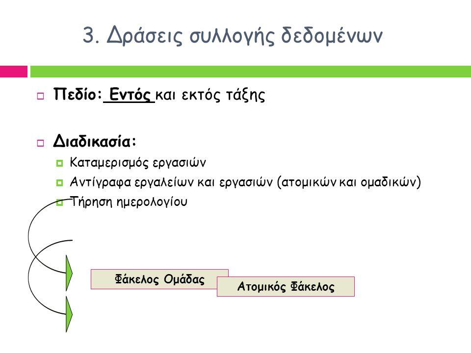 3. Δράσεις συλλογής δεδομένων  Πεδίο: Εντός και εκτός τάξης  Διαδικασία:  Καταμερισμός εργασιών  Αντίγραφα εργαλείων και εργασιών (ατομικών και ομ