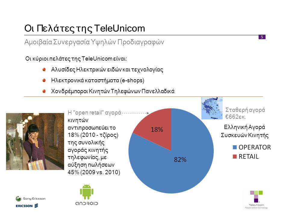 5 Οι Πελάτες της TeleUnicom Αμοιβαία Συνεργασία Υψηλών Προδιαγραφών Οι κύριοι πελάτες της TeleUnicom είναι: Αλυσίδες Ηλεκτρικών ειδών και τεχνολογίας Ηλεκτρονικά καταστήματα (e-shops) Χονδρέμποροι Κινητών Τηλεφώνων Πανελλαδικά H open retail αγορά κινητών αντιπροσωπεύει το 18% (2010 - τζίρος) της συνολικής αγοράς κινητής τηλεφωνίας, με αύξηση πωλήσεων 45% (2009 vs.
