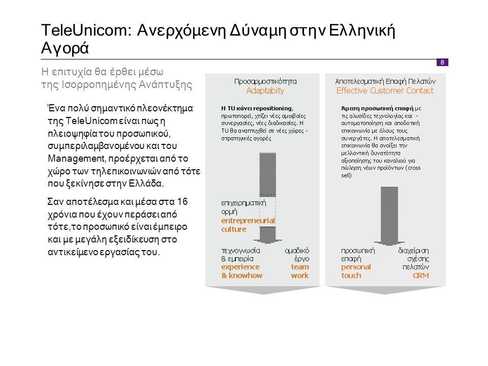 8 TeleUnicom: Ανερχόμενη Δύναμη στην Ελληνική Αγορά Η επιτυχία θα έρθει μέσω της Ισορροπημένης Ανάπτυξης Ένα πολύ σημαντικό πλεονέκτημα της TeleUnicom