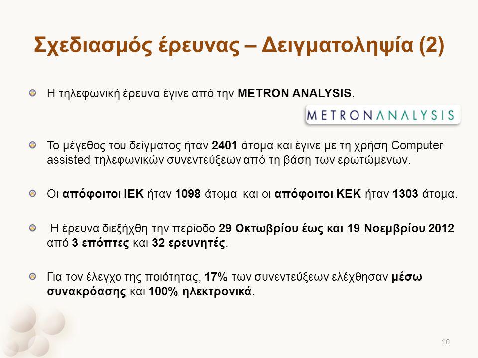 Σχεδιασμός έρευνας – Δειγματοληψία (2) Η τηλεφωνική έρευνα έγινε από την METRON ANALYSIS. Το μέγεθος του δείγματος ήταν 2401 άτομα και έγινε με τη χρή