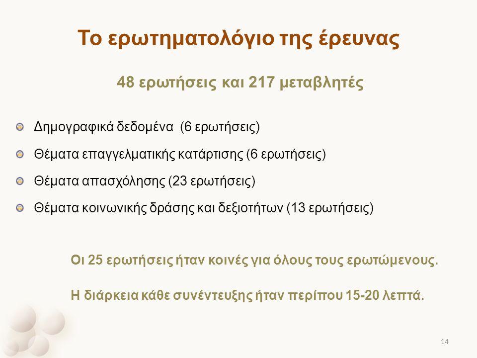 Το ερωτηματολόγιο της έρευνας 48 ερωτήσεις και 217 μεταβλητές Δημογραφικά δεδομένα (6 ερωτήσεις) Θέματα επαγγελματικής κατάρτισης (6 ερωτήσεις) Θέματα