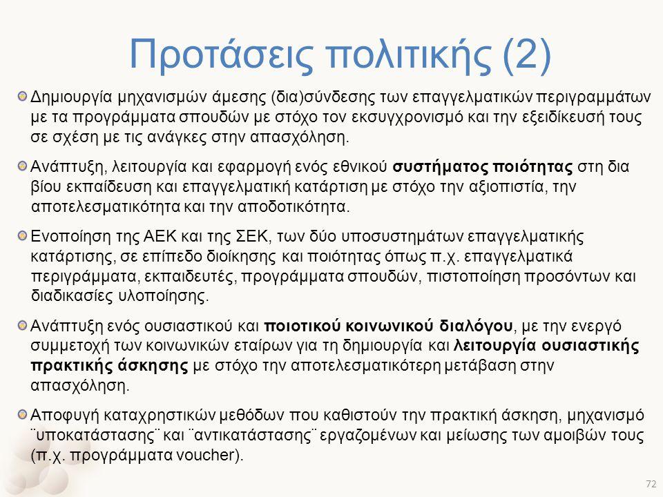 Προτάσεις πολιτικής (2) Δημιουργία μηχανισμών άμεσης (δια)σύνδεσης των επαγγελματικών περιγραμμάτων με τα προγράμματα σπουδών με στόχο τον εκσυγχρονισ