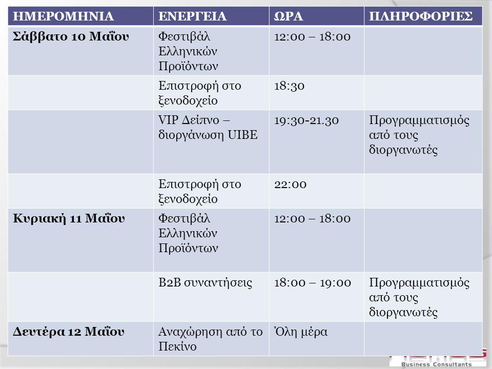 ΗΜΕΡΟΜΗΝΙΑΕΝΕΡΓΕΙΑΩΡΑΠΛΗΡΟΦΟΡΙΕΣ Σάββατο 10 ΜαΐουΦεστιβάλ Ελληνικών Προϊόντων 12:00 – 18:00 Επιστροφή στο ξενοδοχείο 18:30 VIP Δείπνο – διοργάνωση UIBE 19:30-21.30Προγραμματισμός από τους διοργανωτές Επιστροφή στο ξενοδοχείο 22:00 Κυριακή 11 ΜαΐουΦεστιβάλ Ελληνικών Προϊόντων 12:00 – 18:00 B2B συναντήσεις18:00 – 19:00Προγραμματισμός από τους διοργανωτές Δευτέρα 12 ΜαΐουΑναχώρηση από το Πεκίνο Όλη μέρα