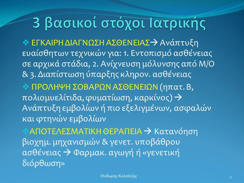 1.Ενσωμάτωση φυσιολογικού σε αδενοϊό 2.