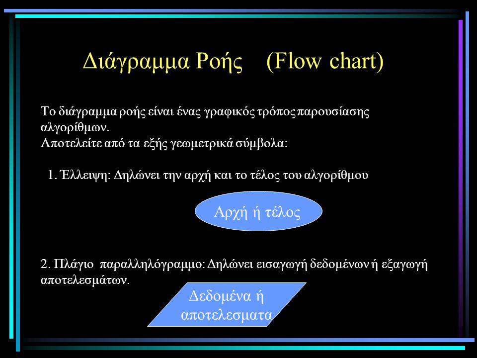Διάγραμμα Ροής (Flow chart) Το διάγραμμα ροής είναι ένας γραφικός τρόπος παρουσίασης αλγορίθμων.