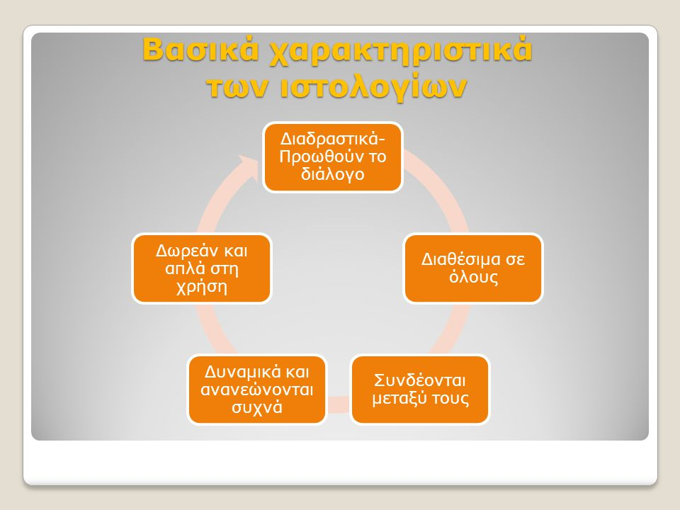 Βασικά χαρακτηριστικά των ιστολογίων Διαδραστικά- Προωθούν το διάλογο Συνδέονται μεταξύ τους Διαθέσιμα σε όλους Δυναμικά και ανανεώνονται συχνά Δωρεάν