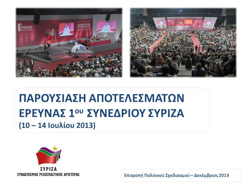 Ταυτότητα Έρευνας  Δείγμα: 1794 από τους 3524 συνέδρους του 1 ου Συνεδρίου του ΣΥΡΙΖΑ  Μεθοδολογία: Αυτοσυμπλήρωση ερωτηματολογίου  Διάρκεια Ερωτηματολογίου: 20 λεπτά  Περίοδος διεξαγωγής Έρευνας Πεδίου: 10 - 14/07/2013 2