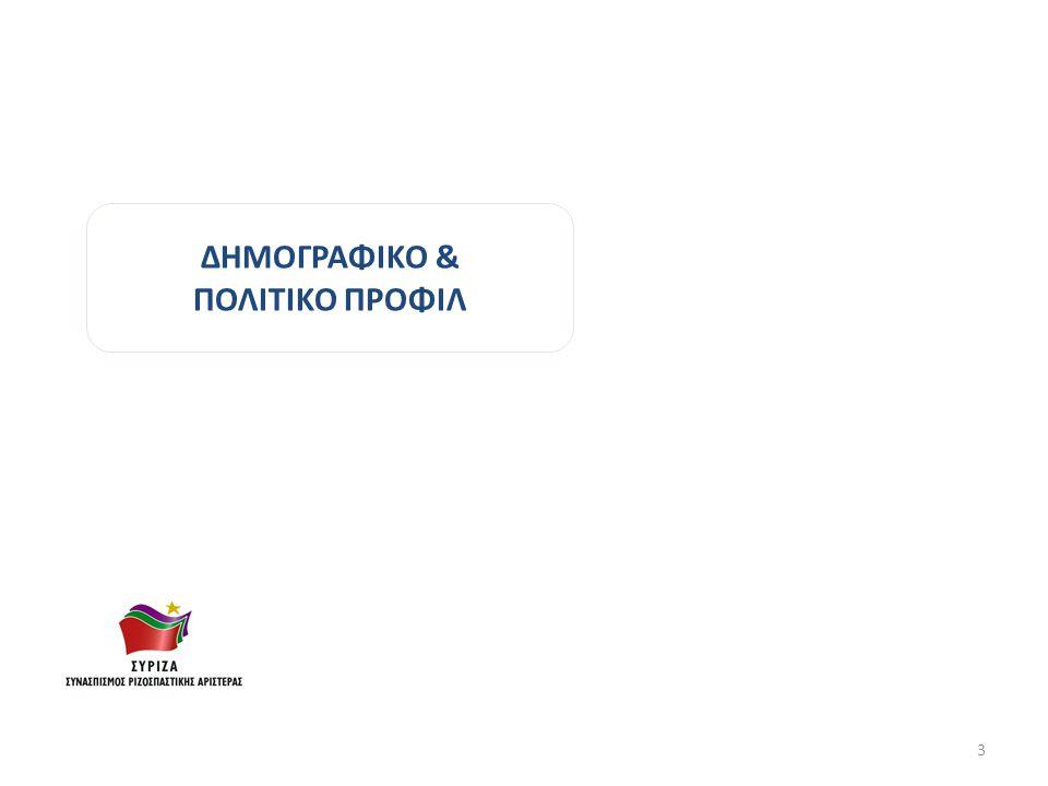 ΔΗΜΟΓΡΑΦΙΚΟ & ΠΟΛΙΤΙΚΟ ΠΡΟΦΙΛ 3