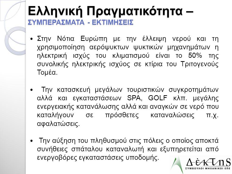 Ελληνική Πραγματικότητα – ΣΥΜΠΕΡΑΣΜΑΤΑ - ΕΚΤΙΜΗΣΕΙΣ  Στην Νότια Ευρώπη με την έλλειψη νερού και τη χρησιμοποίηση αερόψυκτων ψυκτικών μηχανημάτων η ηλ
