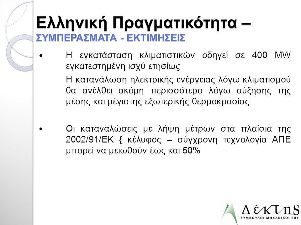 Ελληνική Πραγματικότητα – ΣΥΜΠΕΡΑΣΜΑΤΑ - ΕΚΤΙΜΗΣΕΙΣ  Η εγκατάσταση κλιματιστικών οδηγεί σε 400 MW εγκατεστημένη ισχύ ετησίως Η κατανάλωση ηλεκτρικής