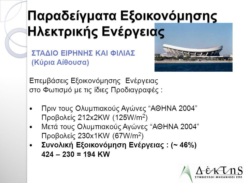 Παραδείγματα Εξοικονόμησης Ηλεκτρικής Ενέργειας ΣΤΑΔΙΟ ΕΙΡΗΝΗΣ ΚΑΙ ΦΙΛΙΑΣ (Κύρια Αίθουσα) Επεμβάσεις Εξοικονόμησης Ενέργειας στο Φωτισμό με τις ίδιες