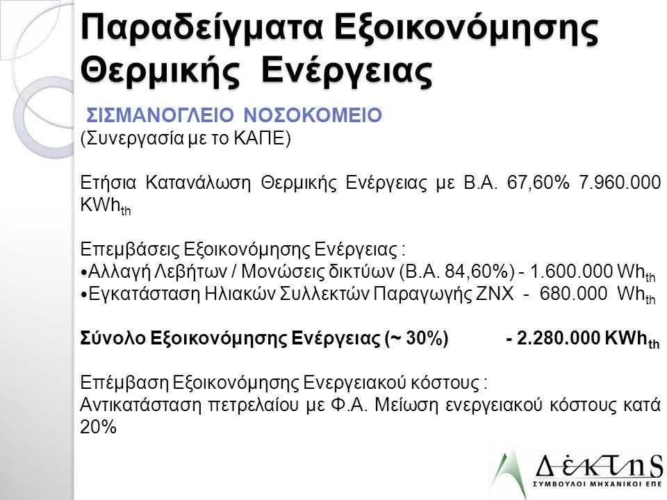Παραδείγματα Εξοικονόμησης Θερμικής Ενέργειας ΣΙΣΜΑΝΟΓΛΕΙΟ ΝΟΣΟΚΟΜΕΙΟ (Συνεργασία με το ΚΑΠΕ) Ετήσια Κατανάλωση Θερμικής Ενέργειας με Β.Α. 67,60% 7.96