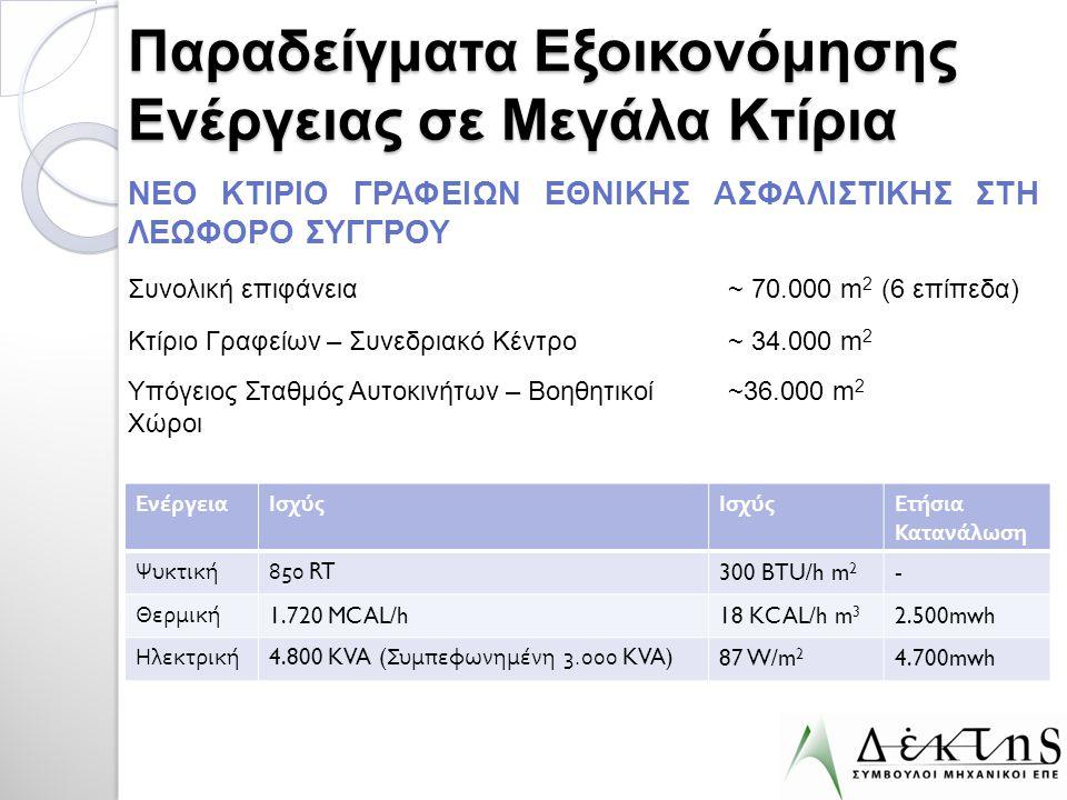 Τεχνικά Χαρακτηριστικά Κτιρίου Αναφοράς Ποσοστά κάλυψης ΖΝΧ και μέγιστο ποσοστό κάλυψης δώματος από ηλιακούς συλλέκτες για κτίριο αναφοράς ΚΛΙΜΑΤΙΚΗ ΖΩΝΗΑΒΓΔ Ποσοστό ετήσιας κάλυψης της θερμικής ενέργειας για ΖΝΧ με ηλιακή ενέργεια (%) 60555044 Μέγιστο ποσοστό κάλυψης δώματος από ηλιακούς συλλέκτες [%]40 *Ελάχιστη ετήσια απόδοση μοναδιαίας επιφάνειας ηλιακού συλλέκτη με κλίση 30 ο [kWh/m 2.year] 500470430400 Ενδεικτική ετήσια θερμική ενέργεια για ΖΝΧ ανά χρήστη [kWh/άτομο.year] με κατανάλωση 50 [lt/άτομο] και 50 ο C 650700750780 BMS • Τριτογενής Τομέας >3.500 m 2 *Η ελάχιστη απόδοση μίας κεντρικής ηλιακής εγκατάστασης υπολογίστηκε για αποθήκευση του ZNX., με λόγο όγκου δοχείου προς επιφάνεια συλλεκτών ίσο με 75 (m-1).