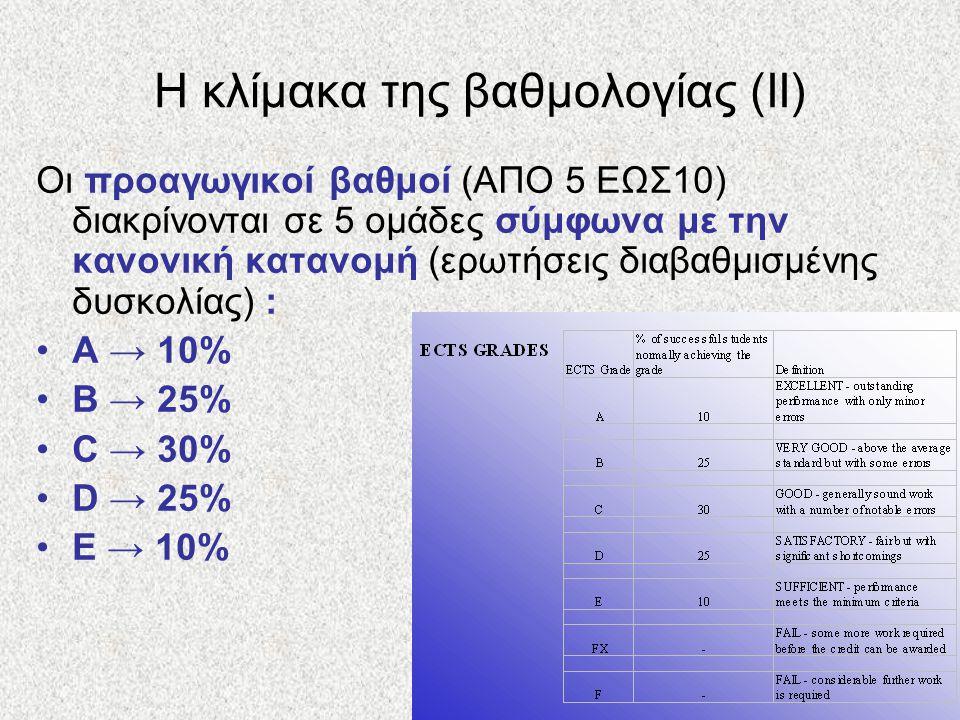 Η κλίμακα της βαθμολογίας (ΙΙ) Οι προαγωγικοί βαθμοί (ΑΠΟ 5 ΕΩΣ10) διακρίνονται σε 5 ομάδες σύμφωνα με την κανονική κατανομή (ερωτήσεις διαβαθμισμένης
