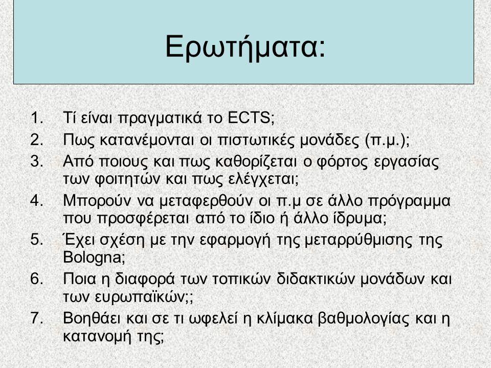 Ερωτήματα: 1.Tί είναι πραγματικά το ECTS; 2.Πως κατανέμονται οι πιστωτικές μονάδες (π.μ.); 3.Από ποιους και πως καθορίζεται ο φόρτος εργασίας των φοιτ