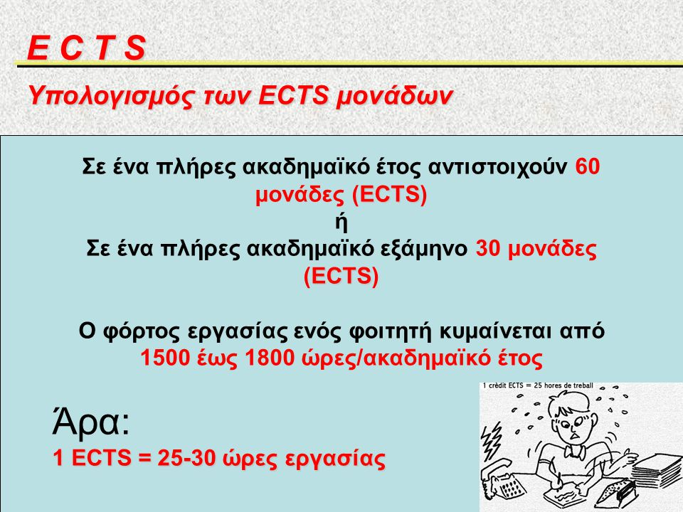 Aristotle University E C T S Yπολογισμός των ECTS μονάδων ECTS Σε ένα πλήρες ακαδημαϊκό έτος αντιστοιχούν 60 μονάδες (ECTS) ή ECTS Σε ένα πλήρες ακαδη