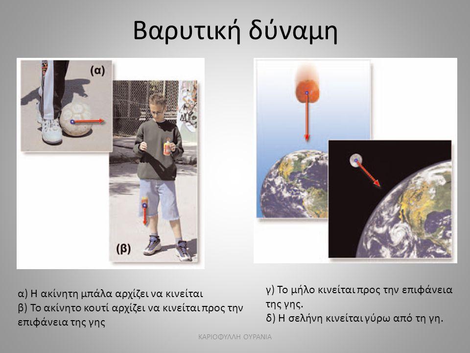 Βαρυτική δύναμη α) Η ακίνητη μπάλα αρχίζει να κινείται β) Το ακίνητο κουτί αρχίζει να κινείται προς την επιφάνεια της γης γ) Το μήλο κινείται προς την επιφάνεια της γης.