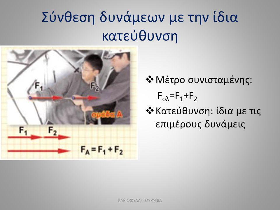 Σύνθεση δυνάμεων με την ίδια κατεύθυνση  Μέτρο συνισταμένης: F ολ =F 1 +F 2  Κατεύθυνση: ίδια με τις επιμέρους δυνάμεις ΚΑΡΙΟΦΥΛΛΗ ΟΥΡΑΝΙΑ
