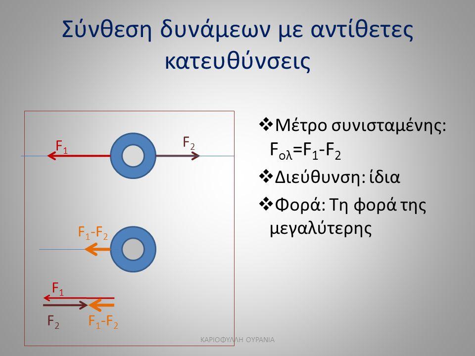 Σύνθεση δυνάμεων με αντίθετες κατευθύνσεις  Μέτρο συνισταμένης: F ολ =F 1 -F 2  Διεύθυνση: ίδια  Φορά: Τη φορά της μεγαλύτερης F 2 F 1 -F 2 F2F2 F1F1 F1-F2F1-F2 F1F1 ΚΑΡΙΟΦΥΛΛΗ ΟΥΡΑΝΙΑ
