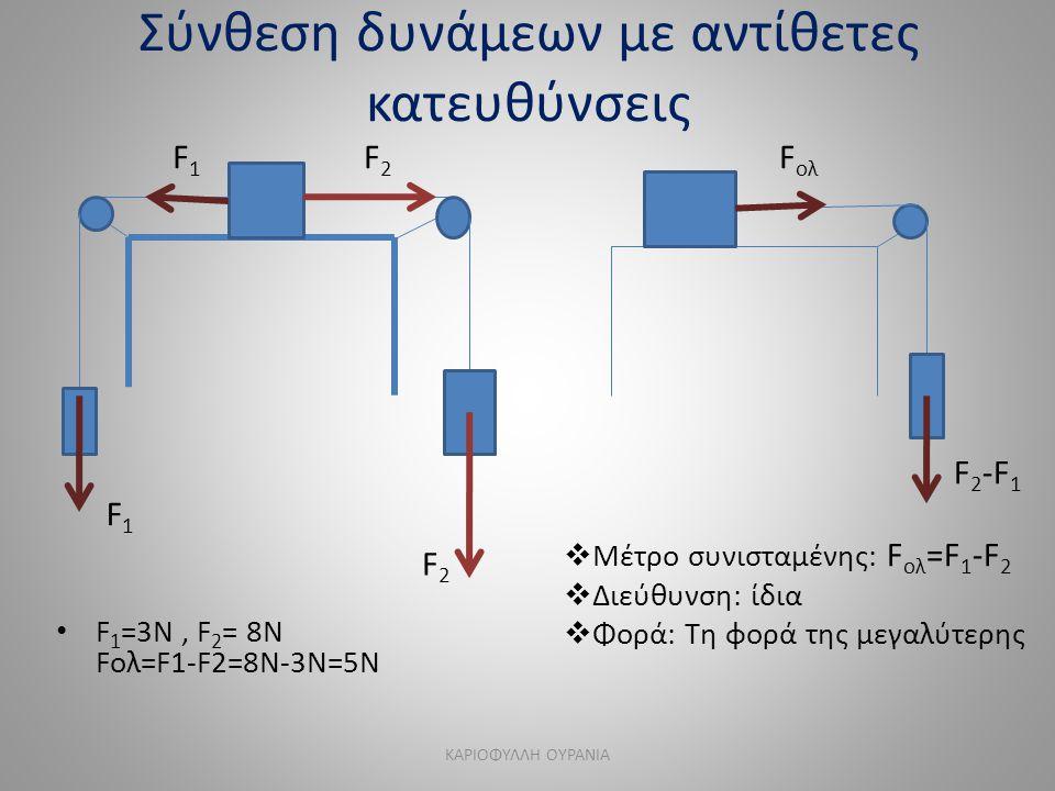 Σύνθεση δυνάμεων με αντίθετες κατευθύνσεις  Μέτρο συνισταμένης: F ολ =F 1 -F 2  Διεύθυνση: ίδια  Φορά: Τη φορά της μεγαλύτερης • F 1 =3N, F 2 = 8N Fολ=F1-F2=8N-3N=5N F1F1 F1F1 F2F2 F2F2 F ολ F 2 -F 1 ΚΑΡΙΟΦΥΛΛΗ ΟΥΡΑΝΙΑ