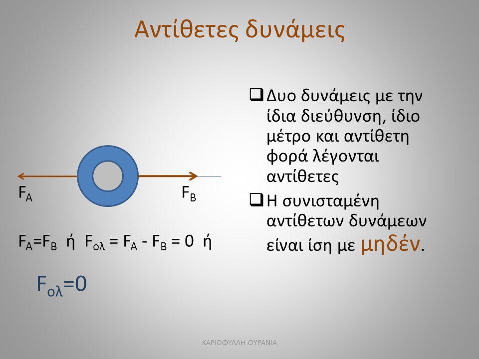 Αντίθετες δυνάμεις F A F B F A =F B ή F ολ = F A - F B = 0 ή F ολ =0  Δυο δυνάμεις με την ίδια διεύθυνση, ίδιο μέτρο και αντίθετη φορά λέγονται αντίθετες  Η συνισταμένη αντίθετων δυνάμεων είναι ίση με μηδέν.