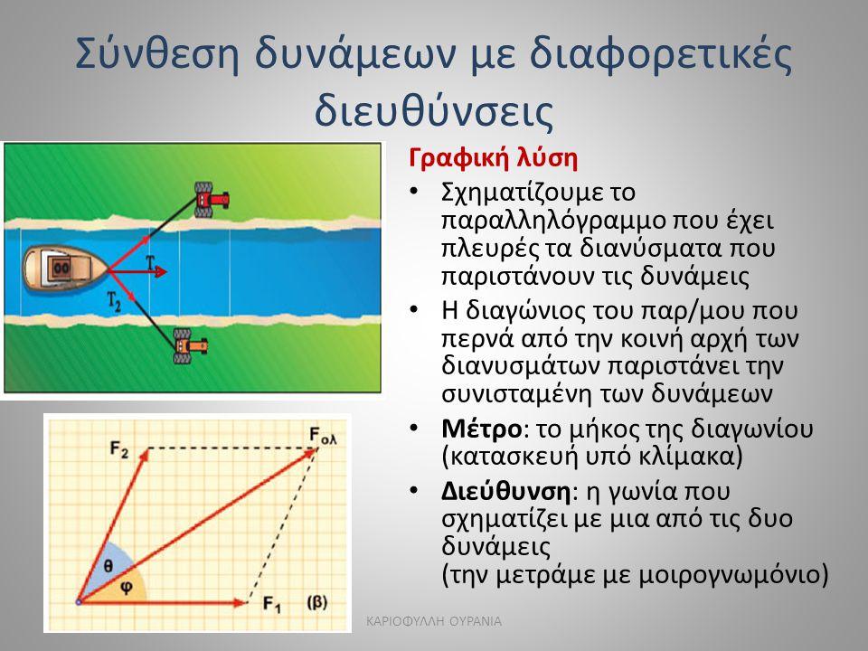 Σύνθεση δυνάμεων με διαφορετικές διευθύνσεις Γραφική λύση • Σχηματίζουμε το παραλληλόγραμμο που έχει πλευρές τα διανύσματα που παριστάνουν τις δυνάμεις • Η διαγώνιος του παρ/μου που περνά από την κοινή αρχή των διανυσμάτων παριστάνει την συνισταμένη των δυνάμεων • Μέτρο: το μήκος της διαγωνίου (κατασκευή υπό κλίμακα) • Διεύθυνση: η γωνία που σχηματίζει με μια από τις δυο δυνάμεις (την μετράμε με μοιρογνωμόνιο) ΚΑΡΙΟΦΥΛΛΗ ΟΥΡΑΝΙΑ