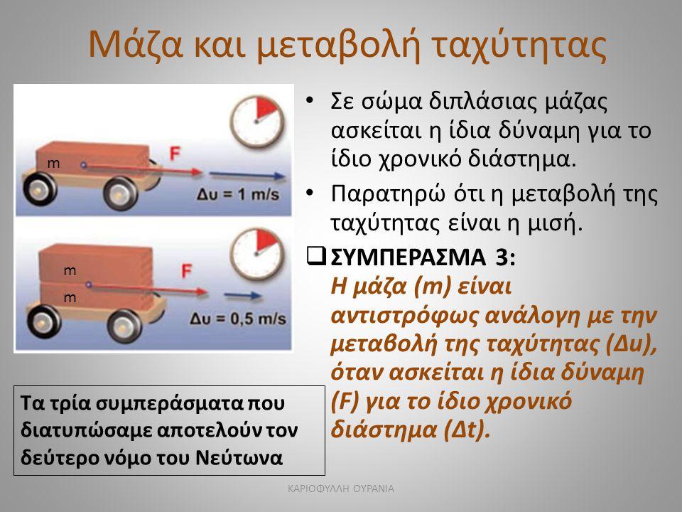 Μάζα και μεταβολή ταχύτητας • Σε σώμα διπλάσιας μάζας ασκείται η ίδια δύναμη για το ίδιο χρονικό διάστημα. • Παρατηρώ ότι η μεταβολή της ταχύτητας είν