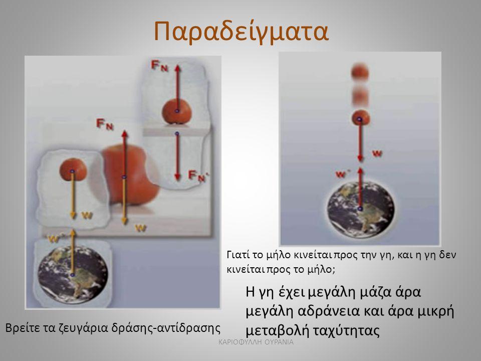 Παραδείγματα ΚΑΡΙΟΦΥΛΛΗ ΟΥΡΑΝΙΑ Βρείτε τα ζευγάρια δράσης-αντίδρασης Γιατί το μήλο κινείται προς την γη, και η γη δεν κινείται προς το μήλο; Η γη έχει μεγάλη μάζα άρα μεγάλη αδράνεια και άρα μικρή μεταβολή ταχύτητας