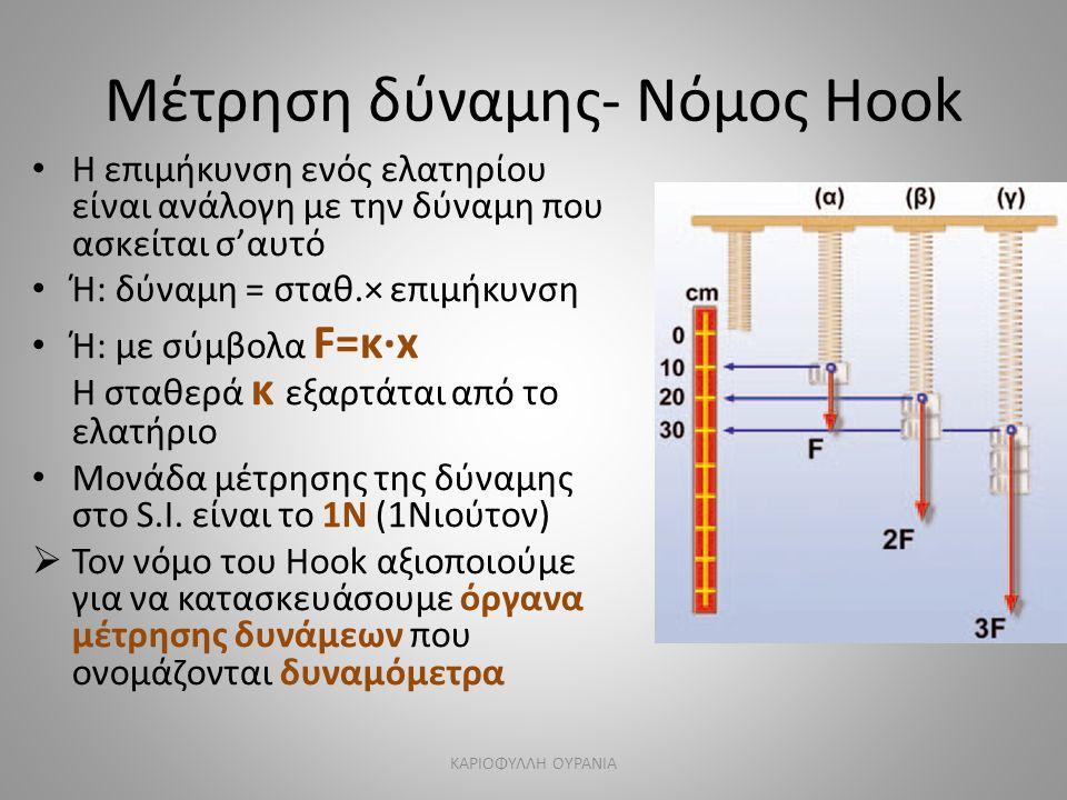 Μέτρηση δύναμης- Νόμος Hook • Η επιμήκυνση ενός ελατηρίου είναι ανάλογη με την δύναμη που ασκείται σ'αυτό • Ή: δύναμη = σταθ.× επιμήκυνση • Ή: με σύμβολα F=κ·x Η σταθερά κ εξαρτάται από το ελατήριο • Μονάδα μέτρησης της δύναμης στο S.I.