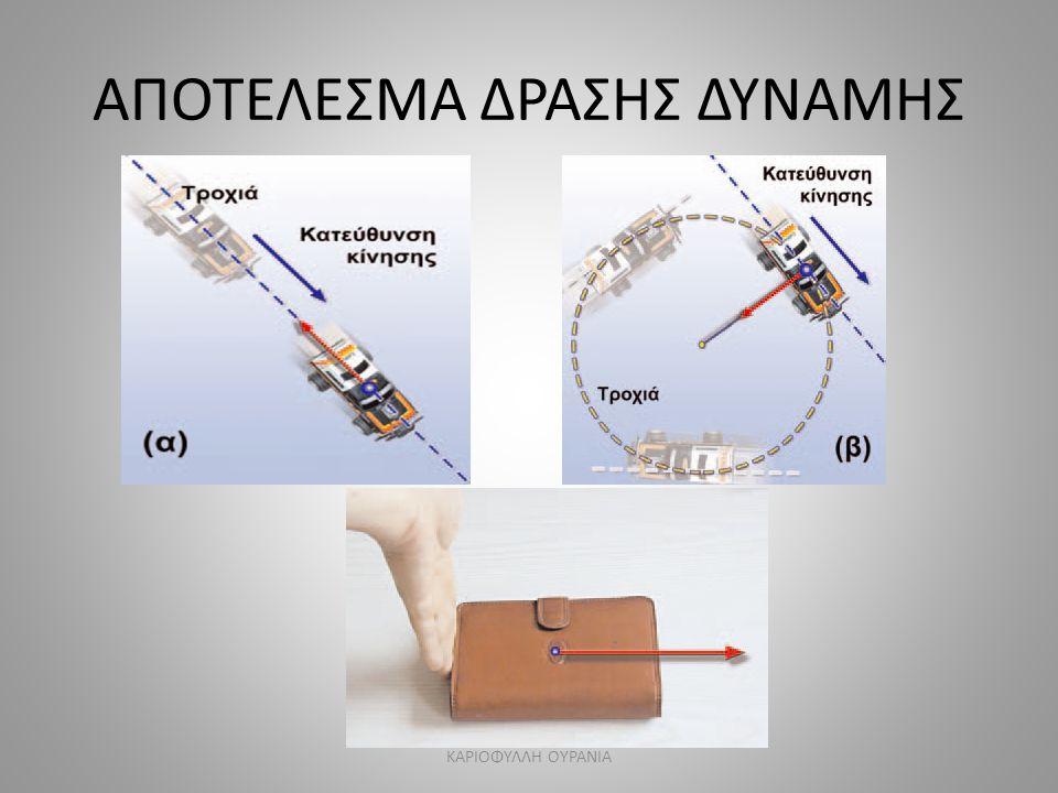 Ο διανυσματικός χαρακτήρας της δύναμης Το αποτέλεσμα δράσης μιας δύναμης εξαρτάται από:  Το μέγεθός της (μέτρο της)  Την κατεύθυνσή της (διεύθυνση, φορά)  Το σημείο εφαρμογής της (το σημείο του σώματος στο οποίο ασκείται) Άρα η δύναμη είναι ένα διανυσματικό φυσικό μέγεθος και παριστάνεται με βέλος ΚΑΡΙΟΦΥΛΛΗ ΟΥΡΑΝΙΑ