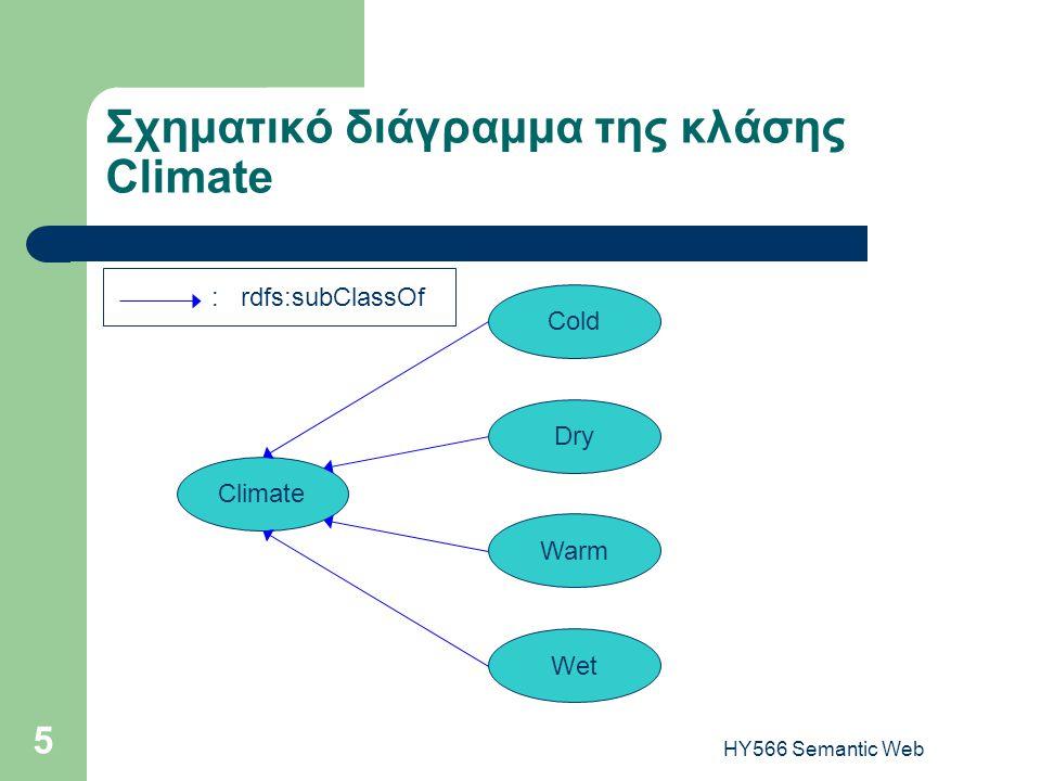 HY566 Semantic Web 36 Κλάσεις ως union κλάσεων εκφρασμένες με DAML+OIL (2/3) 9.