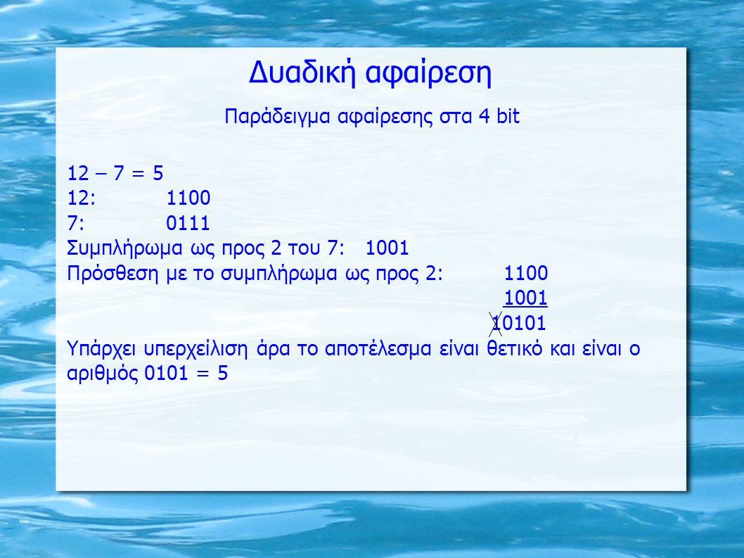 Δυαδική αφαίρεση Παράδειγμα αφαίρεσης στα 4 bit 12 – 7 = 5 12:1100 7:0111 Συμπλήρωμα ως προς 2 του 7:1001 Πρόσθεση με το συμπλήρωμα ως προς 2: 1100 1001 10101 Υπάρχει υπερχείλιση άρα το αποτέλεσμα είναι θετικό και είναι ο αριθμός 0101 = 5