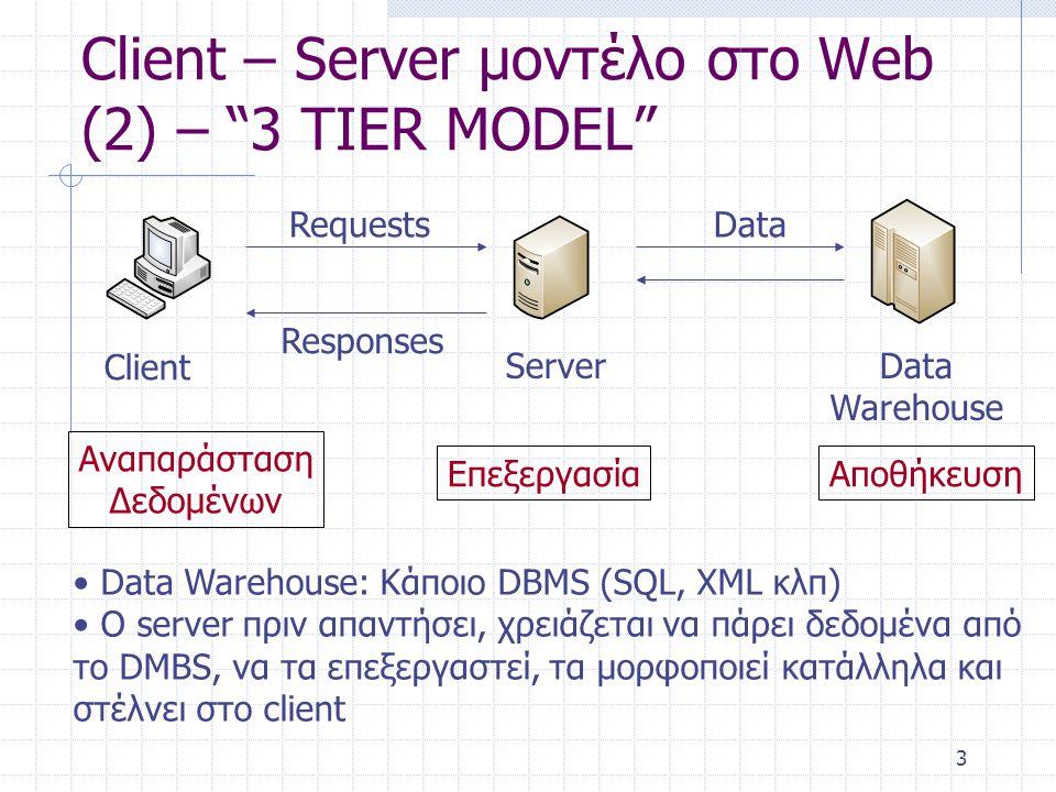 4 Περιεχόμενα HTML Javascript PHP