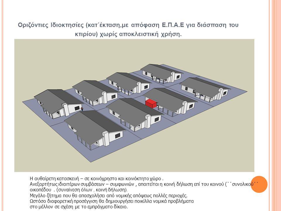 Οριζόντιες Ιδιοκτησίες (κατ΄έκταση,με απόφαση Ε.Π.Α.Ε για διάσπαση του κτιρίου) χωρίς αποκλειστική χρήση. Η αυθαίρετη κατασκευή – σε κοινόχρηστο και κ