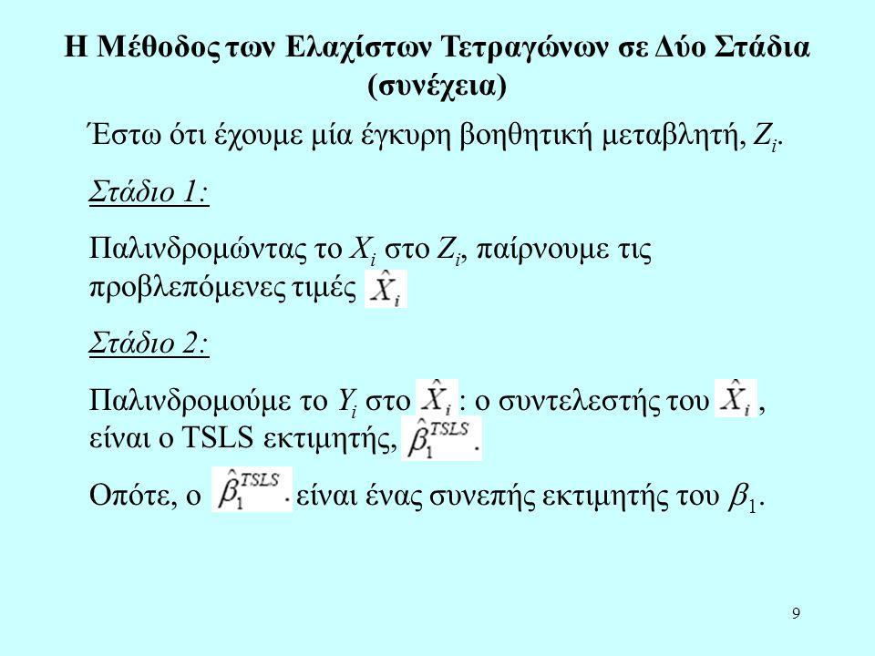 40 Ανακεφαλαίωση της IV Παλινδρόμησης με ένα X και ένα Z •Μία έγκυρη βοηθητική μεταβλητή Z πρέπει να ικανοποιεί τις ακόλουθες δύο συνθήκες: (1)Συνθήκη συσχέτισης: (2)Συνθήκη εξωγένειας: •Η μέθοδος TSLS, ξεκινά με την παλινδρόμηση ανάμεσα στο X και στο Z που μας δίνει το και συνεχίζει με την παλινδρόμηση του Y στο.