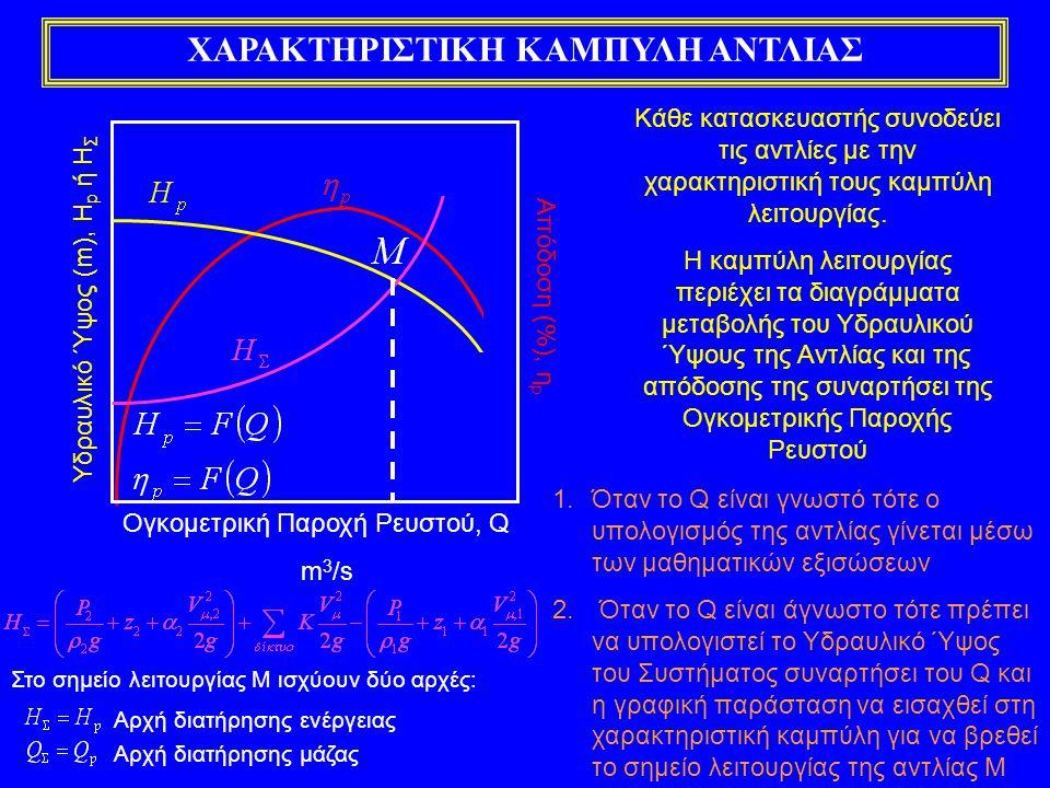 ΧΑΡΑΚΤΗΡΙΣΤΙΚΗ ΚΑΜΠΥΛΗ ΑΝΤΛΙΑΣ Ογκομετρική Παροχή Ρευστού, Q m 3 /s Υδραυλικό Ύψος (m), H p ή H Σ Απόδοση (%), η p Κάθε κατασκευαστής συνοδεύει τις αν