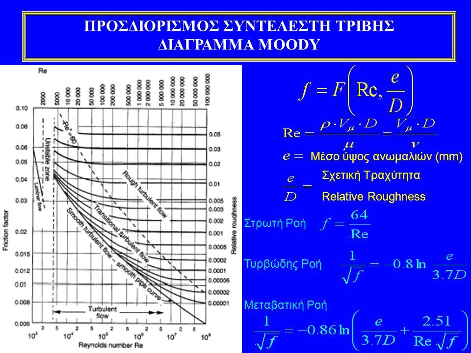 ΠΡΟΣΔΙΟΡΙΣΜΟΣ ΣΥΝΤΕΛΕΣΤΗ ΤΡΙΒΗΣ ΔΙΑΓΡΑΜΜΑ MOODY Μέσο ύψος ανωμαλιών (mm) Σχετική Τραχύτητα Relative Roughness Στρωτή Ροή Τυρβώδης Ροή Μεταβατική Ροή