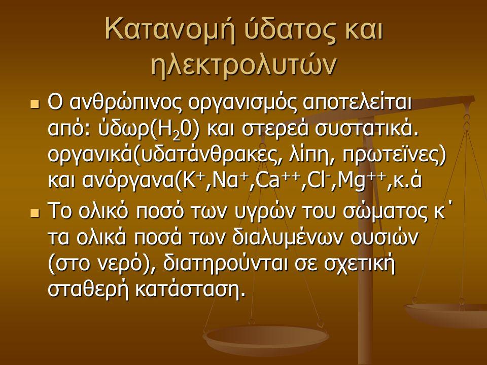 ΥΠΟΛΟΓΙΣΜΟΣ ΙΣΟΖΥΓΙΟΥ ΝΕΡΟΥ ΕΙΣΟΔΟΣΕΞΟΔΟΣ 1.Από το πλάσμα-IV1.