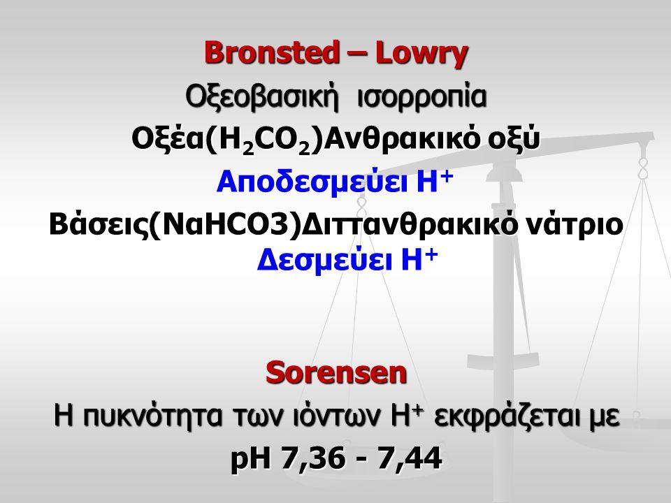 Bronsted – Lowry Οξεοβασική ισορροπία Οξέα(H 2 CO 2 )Ανθρακικό οξύ Αποδεσμεύει Η + Βάσεις(NαHCO3)Διττανθρακικό νάτριο Δεσμεύει Η + Sorensen Η πυκνότητ