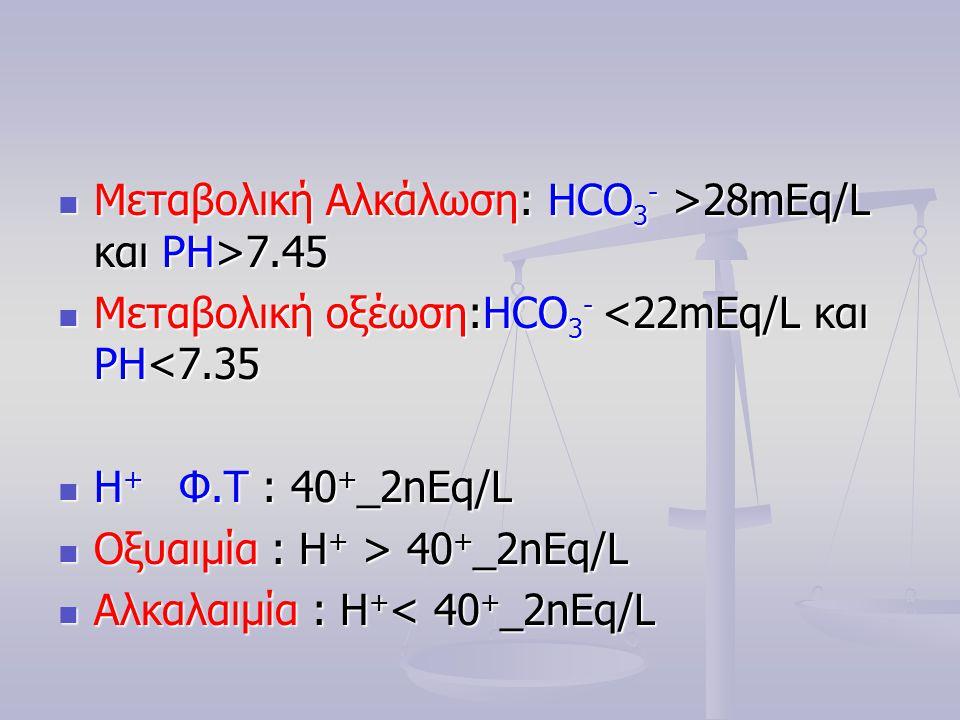  Μεταβολική Αλκάλωση: HCO 3 - >28mEq/L και PH>7.45  Μεταβολική οξέωση:HCO 3 - <22mEq/L και PH<7.35  H + Φ.Τ : 40 + _2nEq/L  Οξυαιμία : Η + > 40 +