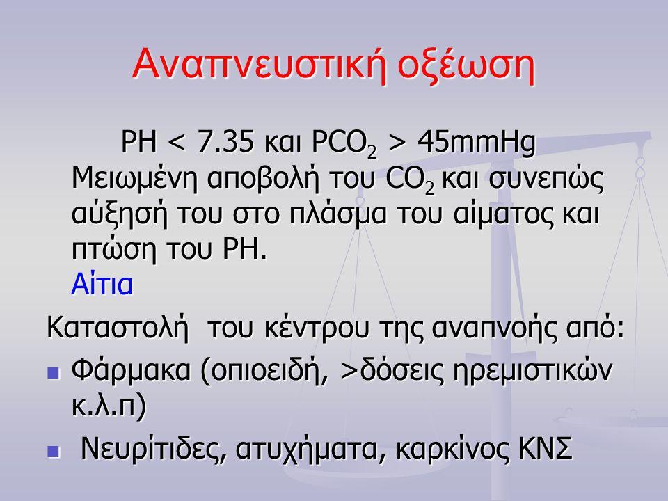 Αναπνευστική οξέωση PH 45mmHg Μειωμένη αποβολή του CO 2 και συνεπώς αύξησή του στο πλάσμα του αίματος και πτώση του PH. Αίτια PH 45mmHg Μειωμένη αποβο