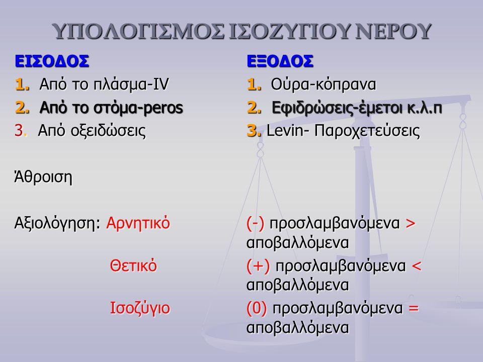 ΥΠΟΛΟΓΙΣΜΟΣ ΙΣΟΖΥΓΙΟΥ ΝΕΡΟΥ ΕΙΣΟΔΟΣΕΞΟΔΟΣ 1. Από το πλάσμα-IV1. Ούρα-κόπρανα 2. A A A Aπό το στόμα-peros2. Ε Ε Ε Εφιδρώσεις-έμετοι κ.λ.π 3. Από οξειδώ